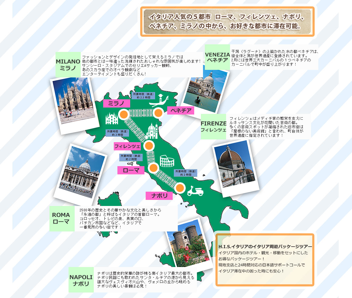 italia-best5-map